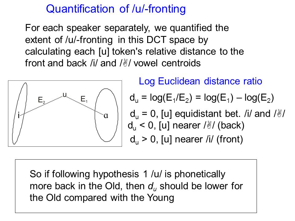 For each speaker separately, we quantified the extent of /u/-fronting in this DCT space by calculating each [u] token's relative distance to the front