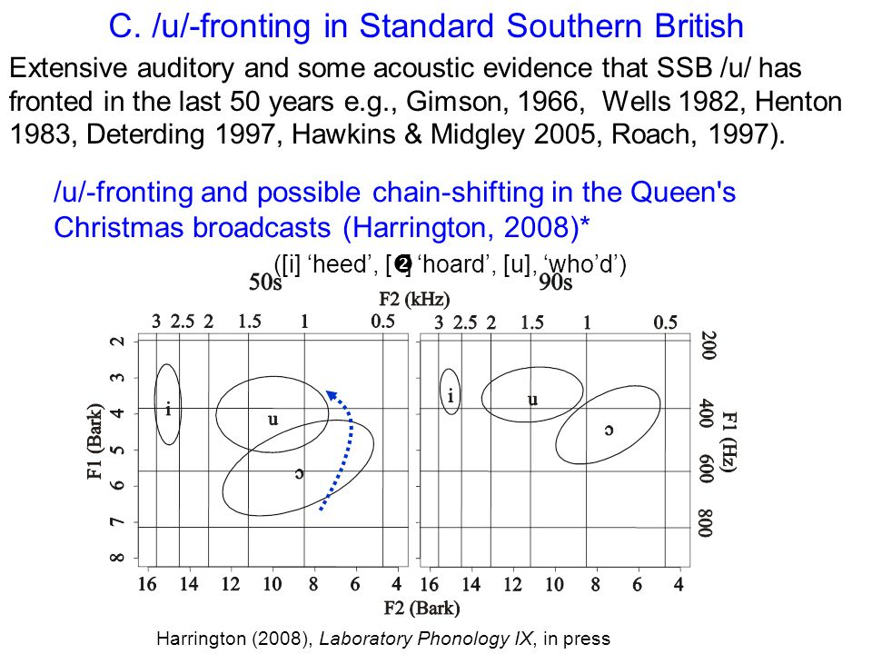 C. /u/-fronting in Standard Southern British Extensive auditory and some acoustic evidence that SSB /u/ has fronted in the last 50 years e.g., Gimson,