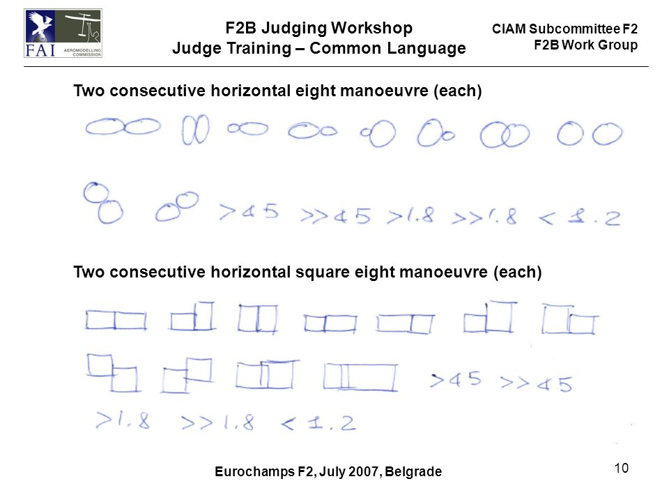 CIAM Subcommittee F2 F2B Work Group F2B Judging Workshop Judge Training – Common Language Eurochamps F2, July 2007, Belgrade 10 Two consecutive horizontal eight manoeuvre (each) Two consecutive horizontal square eight manoeuvre (each)