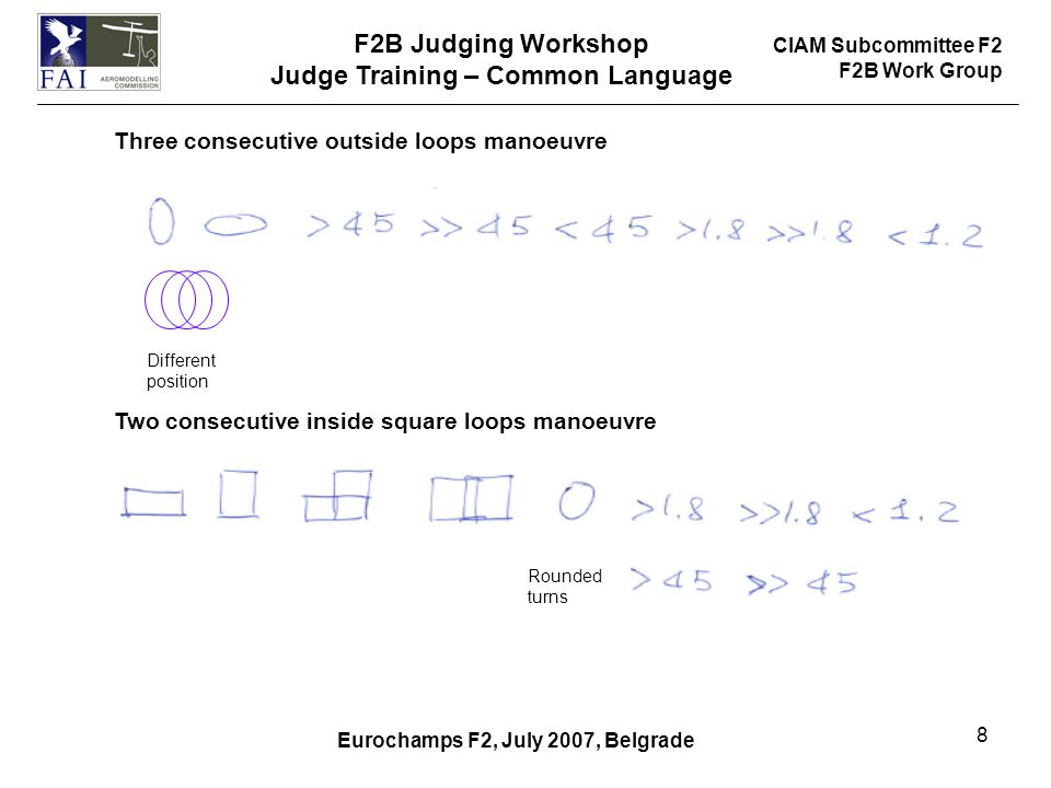 CIAM Subcommittee F2 F2B Work Group F2B Judging Workshop Judge Training – Common Language Eurochamps F2, July 2007, Belgrade 8 Three consecutive outside loops manoeuvre Two consecutive inside square loops manoeuvre Rounded turns Different position