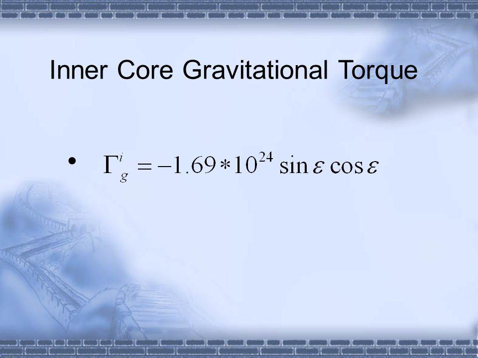 Inner Core Gravitational Torque