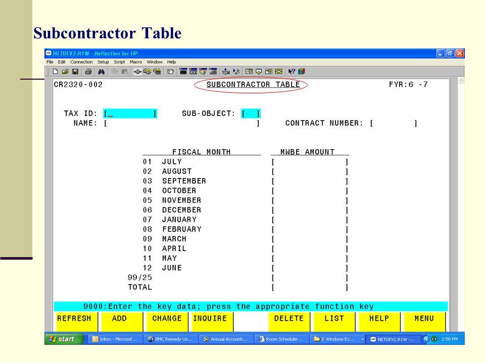 Subcontractor Table