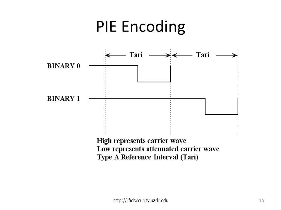 PIE Encoding http://rfidsecurity.uark.edu 15