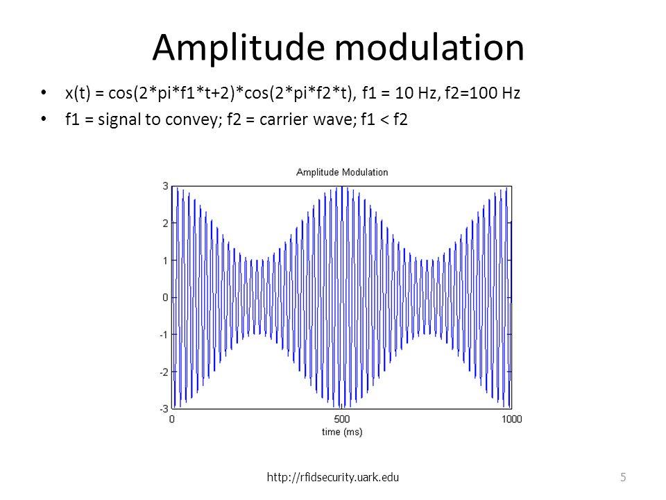 Amplitude modulation x(t) = cos(2*pi*f1*t+2)*cos(2*pi*f2*t), f1 = 10 Hz, f2=100 Hz f1 = signal to convey; f2 = carrier wave; f1 < f2 http://rfidsecurity.uark.edu 5