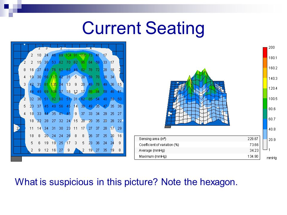 Current Seating What is suspicious in this picture Note the hexagon.