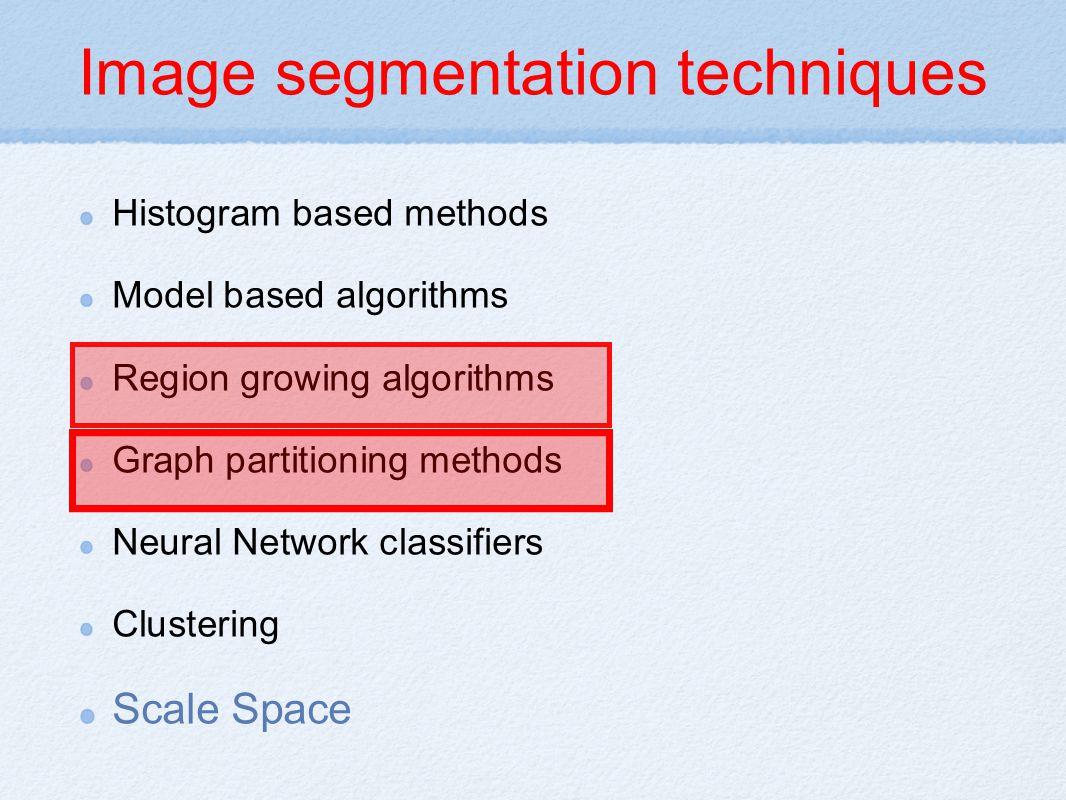 Graph Cut Optimization of Chan- vese model s tt s Min Cut Class 1 Class 2
