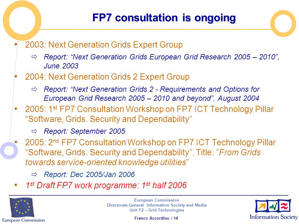 European Commission Directorate-General Information Society and Media Unit F2 – Grid Technologies Franco Accordino / 14 FP7 consultation is ongoing 2003: Next Generation Grids Expert Group  Report: Next Generation Grids European Grid Research 2005 – 2010 , June 2003 2004: Next Generation Grids 2 Expert Group  Report: Next Generation Grids 2 - Requirements and Options for European Grid Research 2005 – 2010 and beyond , August 2004 2005: 1 st FP7 Consultation Workshop on FP7 ICT Technology Pillar Software, Grids.