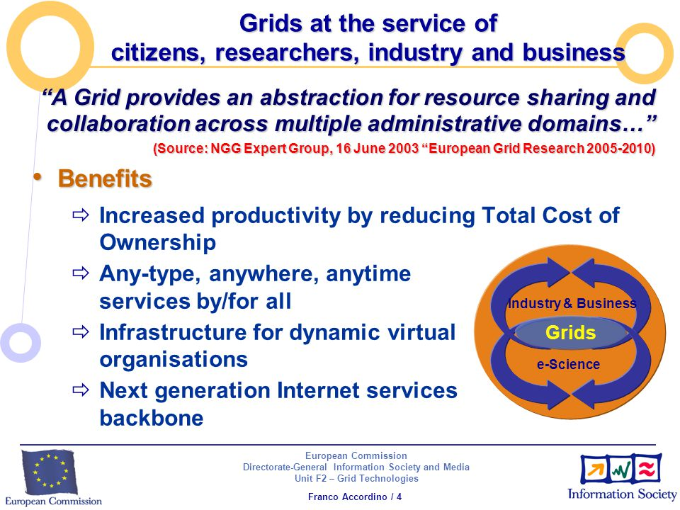 European Commission Directorate-General Information Society and Media Unit F2 – Grid Technologies Franco Accordino / 4 Grids at the service of citizens, researchers, industry and business Benefits Benefits  Increased productivity by reducing Total Cost of Ownership  Any-type, anywhere, anytime services by/for all  Infrastructure for dynamic virtual organisations  Next generation Internet services backbone e-Science Industry & Business Grids A Grid provides an abstraction for resource sharing and collaboration across multiple administrative domains… (Source: NGG Expert Group, 16 June 2003 European Grid Research 2005-2010)