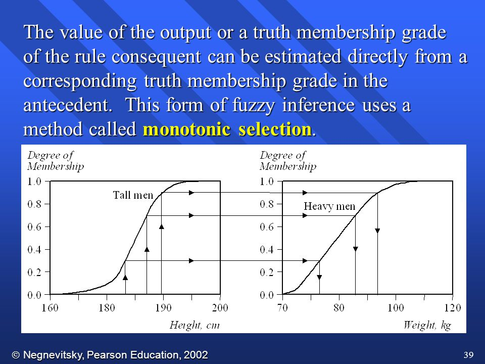  Negnevitsky, Pearson Education, 2002 39 The value of the output or a truth membership grade of the rule consequent can be estimated directly from a corresponding truth membership grade in the antecedent.