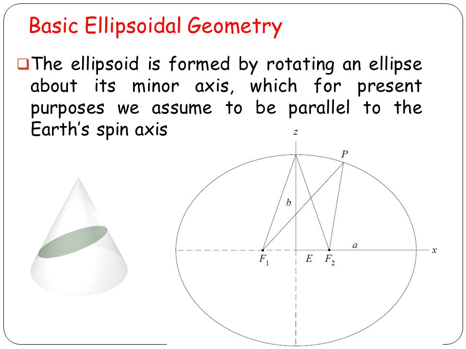 Radii of Curvature  Note that the curvature has units of inverse- distance.