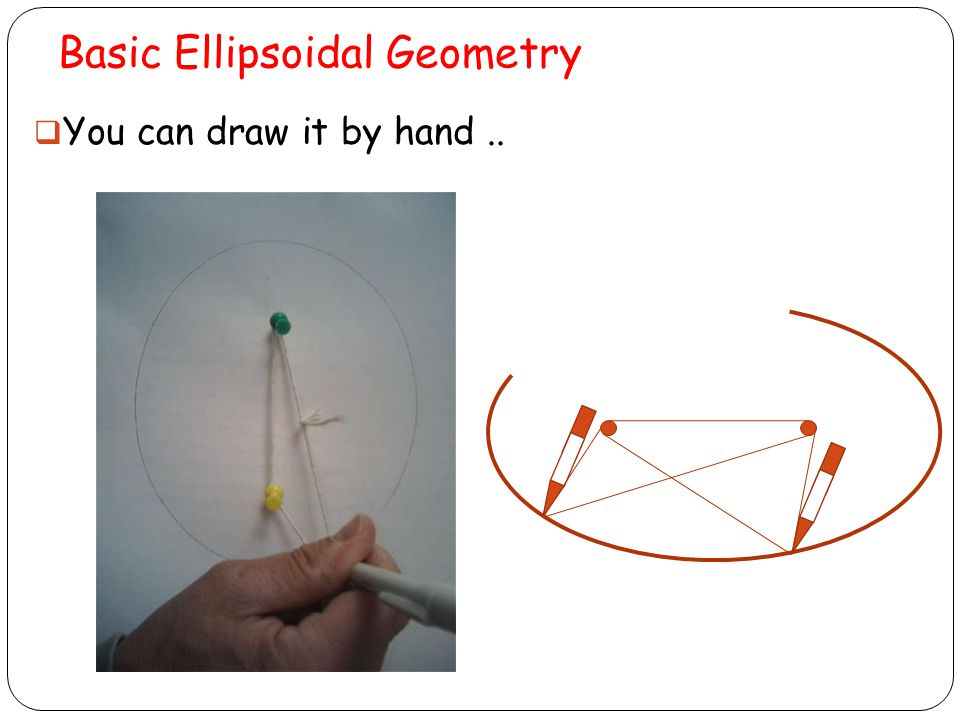 Basic Ellipsoidal Geometry  Introducing a coordinate system (x, z ) with origin halfway on the line F1 F2 and z –axis perpendicular to F1 F2, we see that if P is on the x -axis, then that constant is equal to twice the distance from P to the origin; this is the length of the semi-major axis; call it a :