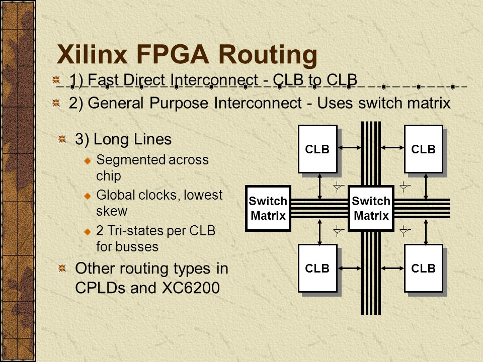 Xilinx FPGA Routing 1) Fast Direct Interconnect - CLB to CLB 2) General Purpose Interconnect - Uses switch matrix CLB Switch Matrix Switch Matrix 3) Long Lines Segmented across chip Global clocks, lowest skew 2 Tri-states per CLB for busses Other routing types in CPLDs and XC6200