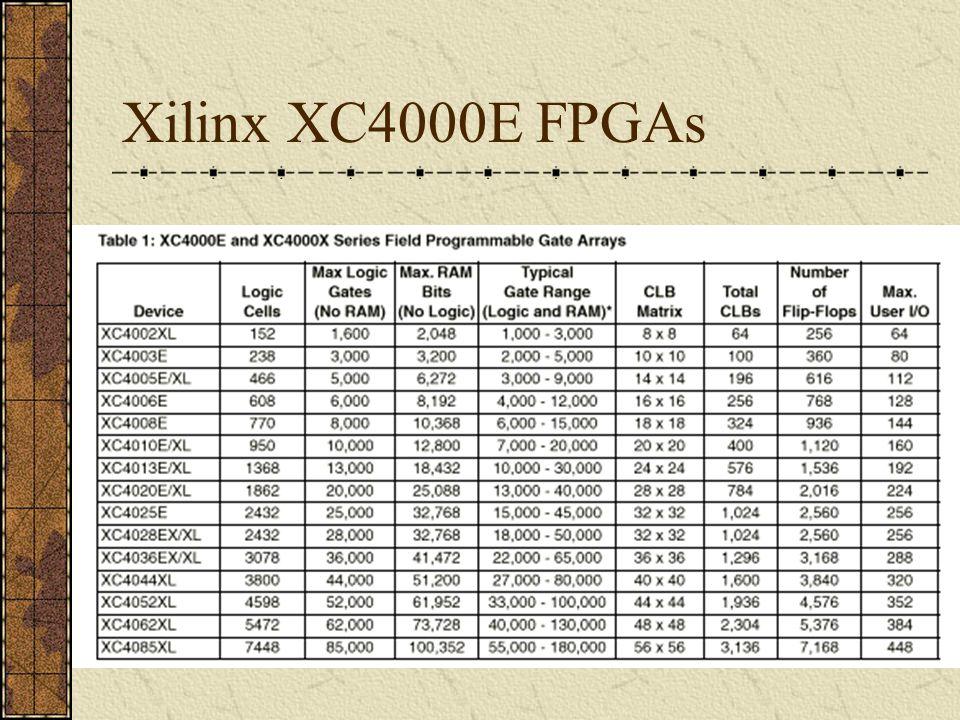 Xilinx XC4000E FPGAs