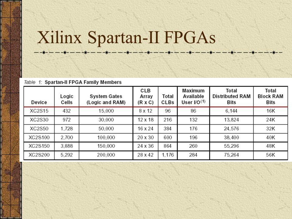 Xilinx Spartan-II FPGAs