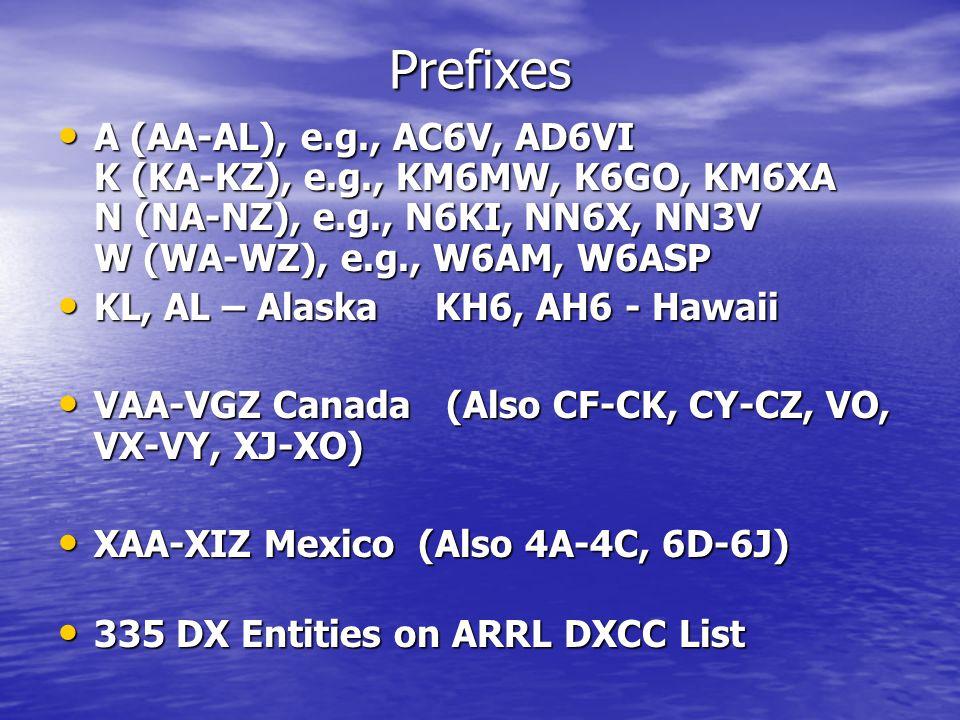 Prefixes A (AA-AL), e.g., AC6V, AD6VI K (KA-KZ), e.g., KM6MW, K6GO, KM6XA N (NA-NZ), e.g., N6KI, NN6X, NN3V W (WA-WZ), e.g., W6AM, W6ASP A (AA-AL), e.g., AC6V, AD6VI K (KA-KZ), e.g., KM6MW, K6GO, KM6XA N (NA-NZ), e.g., N6KI, NN6X, NN3V W (WA-WZ), e.g., W6AM, W6ASP KL, AL – Alaska KH6, AH6 - Hawaii KL, AL – Alaska KH6, AH6 - Hawaii VAA-VGZ Canada (Also CF-CK, CY-CZ, VO, VX-VY, XJ-XO) VAA-VGZ Canada (Also CF-CK, CY-CZ, VO, VX-VY, XJ-XO) XAA-XIZ Mexico (Also 4A-4C, 6D-6J) XAA-XIZ Mexico (Also 4A-4C, 6D-6J) 335 DX Entities on ARRL DXCC List 335 DX Entities on ARRL DXCC List