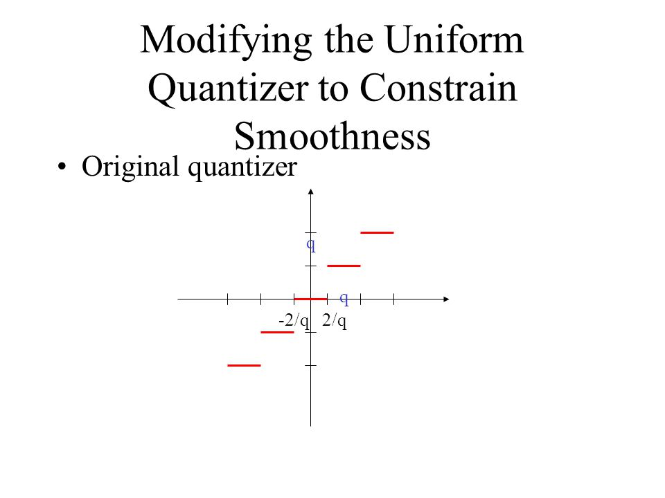 Modifying the Uniform Quantizer to Constrain Smoothness Original quantizer q q -2/q 2/q