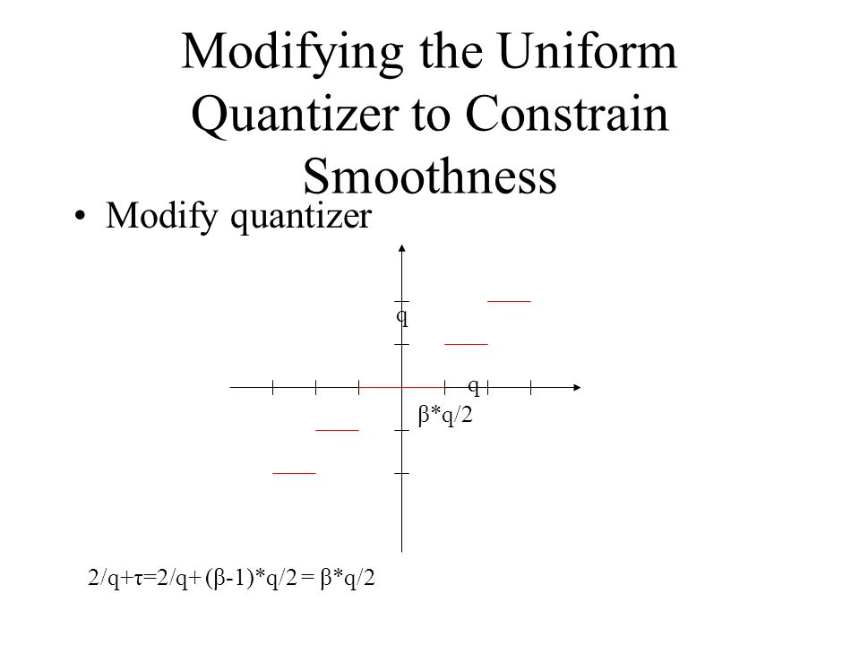 Modifying the Uniform Quantizer to Constrain Smoothness Modify quantizer q β*q/2 q 2/q+τ=2/q+ (β-1)*q/2 = β*q/2