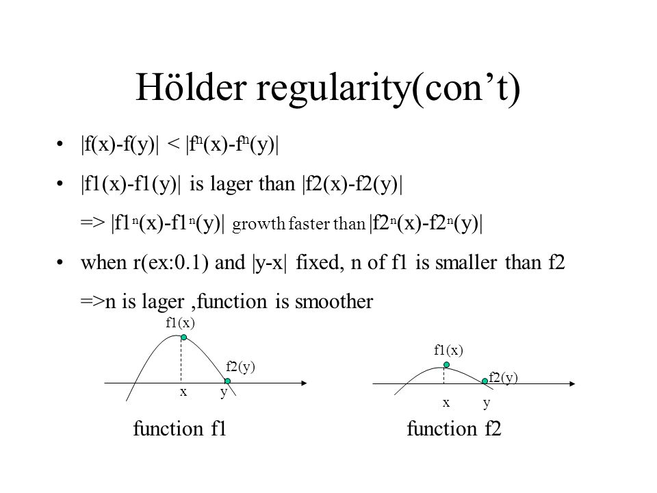 If n of f1 and f2 are eqal, add r (ex:0.2) right-hand side is larger –Smooth function growth slowly => n of f2 is larger than f1 if n is equal,r is larger,function is smoother => Hölder regularity α is larger, function are smoother Hölder regularity(con't)