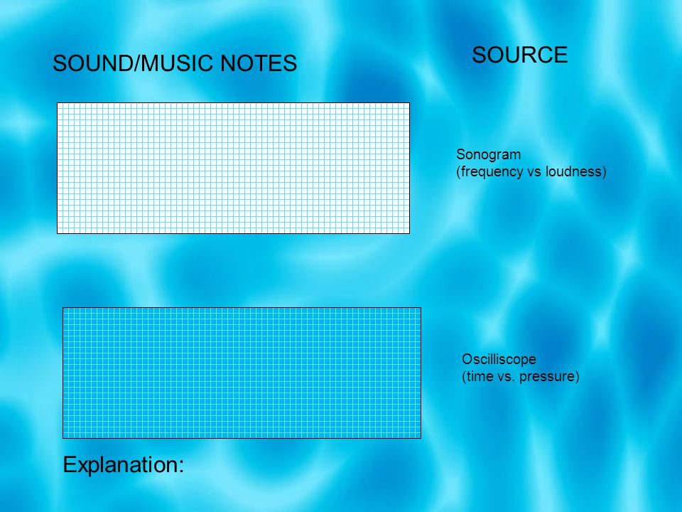SOUND/MUSIC NOTES SOURCE Sonogram (frequency vs loudness) Oscilliscope (time vs.