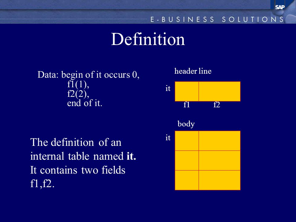 Data: begin of it occurs 0, f1(1), f2(2), end of it.