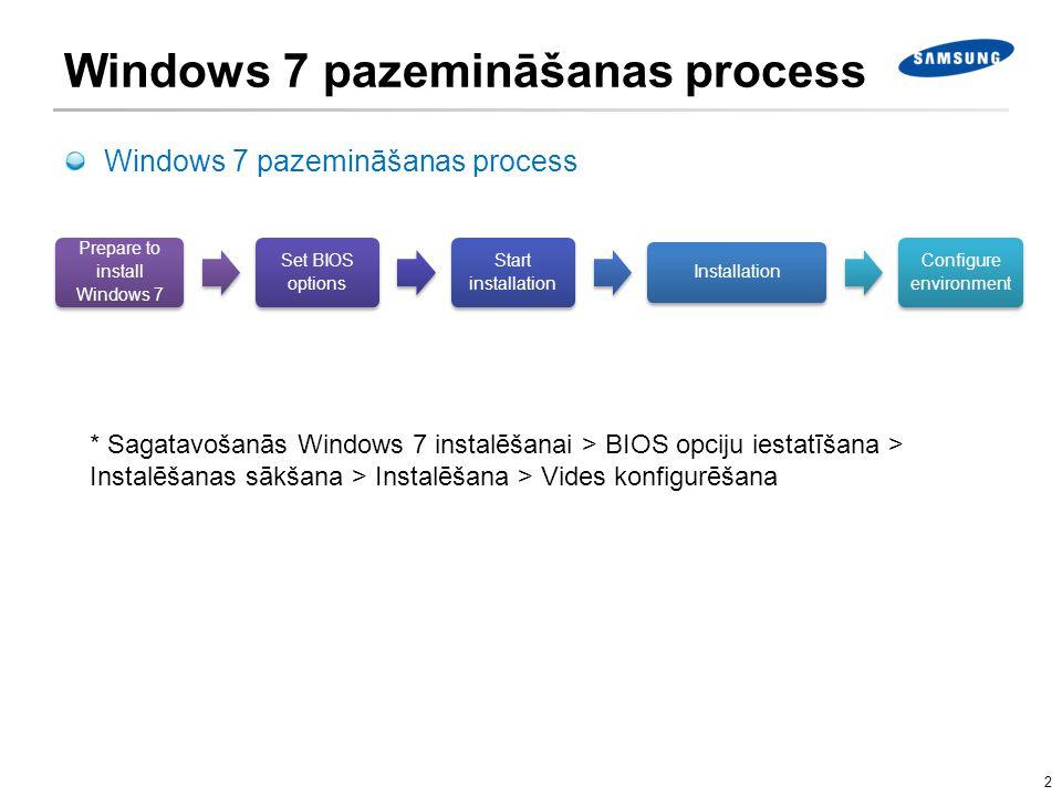 2 Windows 7 pazemināšanas process Prepare to install Windows 7 Set BIOS options Start installation Installation Configure environment * Sagatavošanās Windows 7 instalēšanai > BIOS opciju iestatīšana > Instalēšanas sākšana > Instalēšana > Vides konfigurēšana