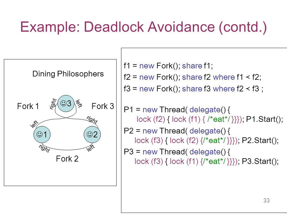 33 Example: Deadlock Avoidance (contd.) f1 = new Fork(); share f1; f2 = new Fork(); share f2 where f1 ≺ f2; f3 = new Fork(); share f3 where f2 ≺ f3 ; P1 = new Thread( delegate() { lock (f2) { lock (f1) { /*eat*/ }}}); P1.Start(); P2 = new Thread( delegate() { lock (f3) { lock (f2) {/*eat*/ }}}); P2.Start(); P3 = new Thread( delegate() { lock (f3) { lock (f1) {/*eat*/ }}}); P3.Start(); Dining Philosophers 3 2 1  Fork 1 Fork 2 Fork 3 left right left right left