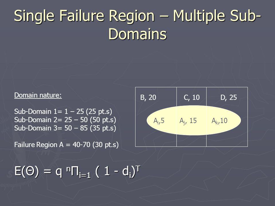 Single Failure Region – Multiple Sub- Domains A i,5 A j, 15 A k,10 B, 20D, 25 Domain nature: Sub-Domain 1= 1 – 25 (25 pt.s) Sub-Domain 2= 25 – 50 (50 pt.s) Sub-Domain 3= 50 – 85 (35 pt.s) Failure Region A = 40-70 (30 pt.s) E(Θ) = q n Π i=1 ( 1 - d i ) T C, 10