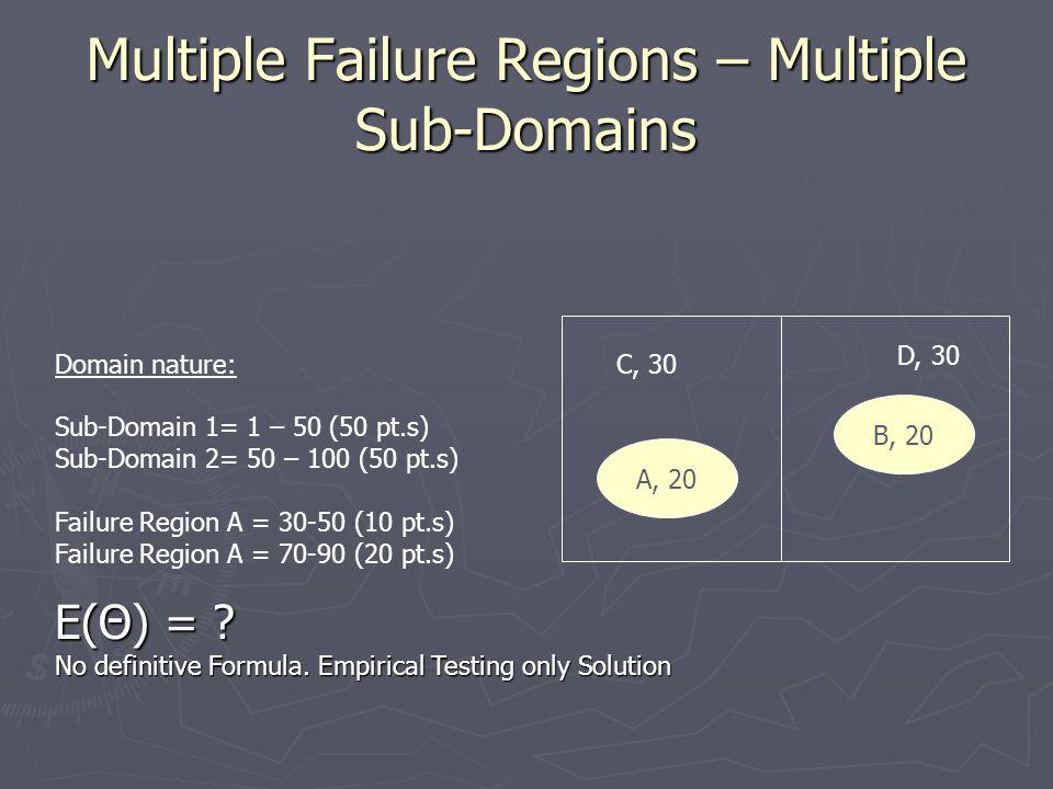 Multiple Failure Regions – Multiple Sub-Domains A, 20 B, 20 C, 30 D, 30 Domain nature: Sub-Domain 1= 1 – 50 (50 pt.s) Sub-Domain 2= 50 – 100 (50 pt.s) Failure Region A = 30-50 (10 pt.s) Failure Region A = 70-90 (20 pt.s) E(Θ) = .