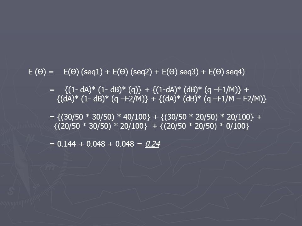 E (Θ) = E(Θ) (seq1) + E(Θ) (seq2) + E(Θ) seq3) + E(Θ) seq4) = {(1- dA)* (1- dB)* (q)} + {(1-dA)* (dB)* (q –F1/M)} + {(dA)* (1- dB)* (q –F2/M)} + {(dA)* (dB)* (q –F1/M – F2/M)} = {(30/50 * 30/50) * 40/100} + {(30/50 * 20/50) * 20/100} + {(20/50 * 30/50) * 20/100} + {(20/50 * 20/50) * 0/100} = 0.144 + 0.048 + 0.048 = 0.24