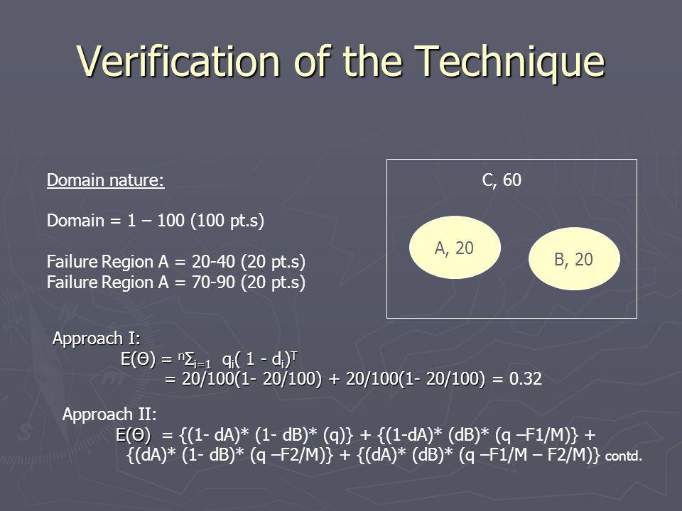 Verification of the Technique A, 20 B, 20 C, 60 Domain nature: Domain = 1 – 100 (100 pt.s) Failure Region A = 20-40 (20 pt.s) Failure Region A = 70-90 (20 pt.s) Approach I: E(Θ) = n Σ i=1 q i ( 1 - d i ) T = 20/100(1- 20/100) + 20/100(1- 20/100) = 20/100(1- 20/100) + 20/100(1- 20/100) = 0.32 Approach II: E(Θ) E(Θ) = {(1- dA)* (1- dB)* (q)} + {(1-dA)* (dB)* (q –F1/M)} + {(dA)* (1- dB)* (q –F2/M)} + {(dA)* (dB)* (q –F1/M – F2/M)} contd.