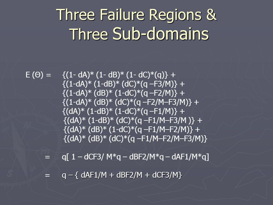 Three Failure Regions & Three Sub-domains E (Θ) = {(1- dA)* (1- dB)* (1- dC)*(q)} + {(1-dA)* (1-dB)* (dC)*(q –F3/M)} + {(1-dA)* (dB)* (1-dC)*(q –F2/M)} + {(1-dA)* (dB)* (dC)*(q –F2/M–F3/M)} + {(dA)* (1-dB)* (1-dC)*(q –F1/M)} + {(dA)* (1-dB)* (dC)*(q –F1/M–F3/M )} + {(dA)* (dB)* (1-dC)*(q –F1/M–F2/M)} + {(dA)* (dB)* (dC)*(q –F1/M–F2/M–F3/M)} = q[ 1 – dCF3/ M*q – dBF2/M*q – dAF1/M*q] q – { dAF1/M + dBF2/M + dCF3/M} = q – { dAF1/M + dBF2/M + dCF3/M}