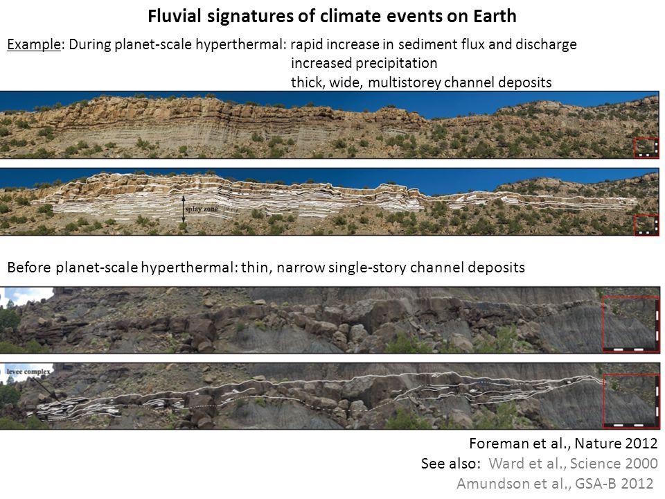 Foreman et al., Nature 2012 See also: Ward et al., Science 2000 Amundson et al., GSA-B 2012 Example: During planet-scale hyperthermal: rapid increase