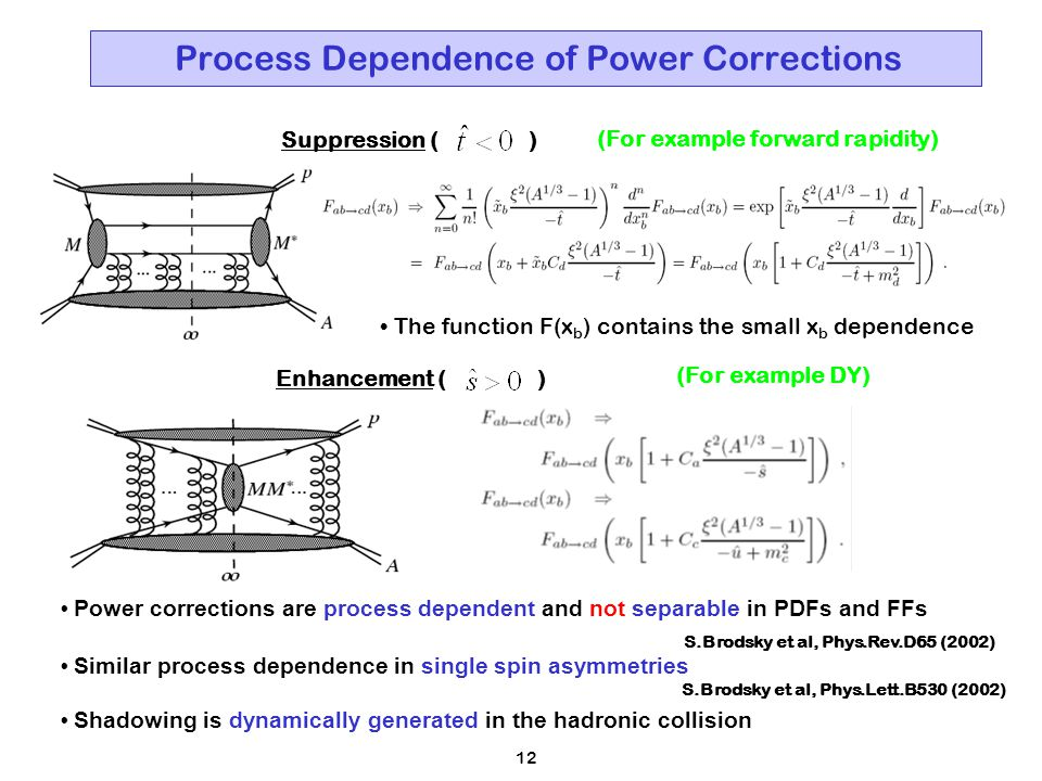 12 Process Dependence of Power Corrections Power corrections are process dependent and not separable in PDFs and FFs The function F(x b ) contains the small x b dependence Enhancement ( ) Suppression ( ) (For example DY) (For example forward rapidity) Similar process dependence in single spin asymmetries S.Brodsky et al, Phys.Rev.D65 (2002) S.Brodsky et al, Phys.Lett.B530 (2002) Shadowing is dynamically generated in the hadronic collision