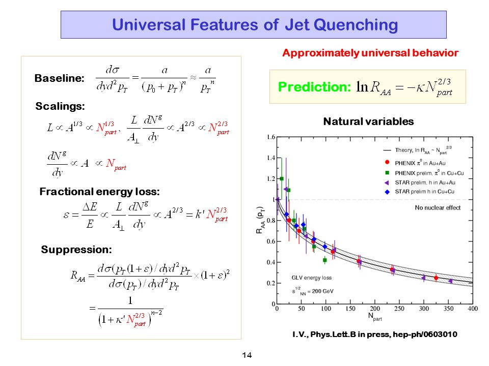 14 Universal Features of Jet Quenching Baseline: Fractional energy loss: I.V., Phys.Lett.B in press, hep-ph/0603010 Prediction: Natural variables Scalings: Suppression: Approximately universal behavior