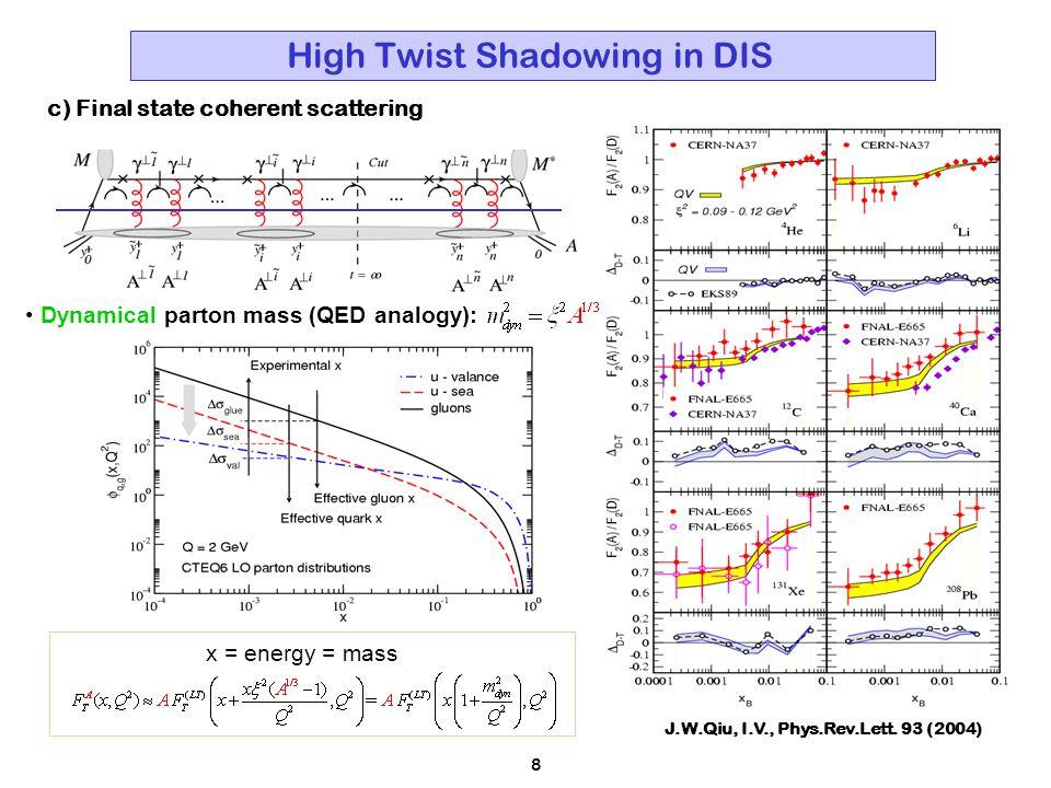 8 High Twist Shadowing in DIS J.W.Qiu, I.V., Phys.Rev.Lett.