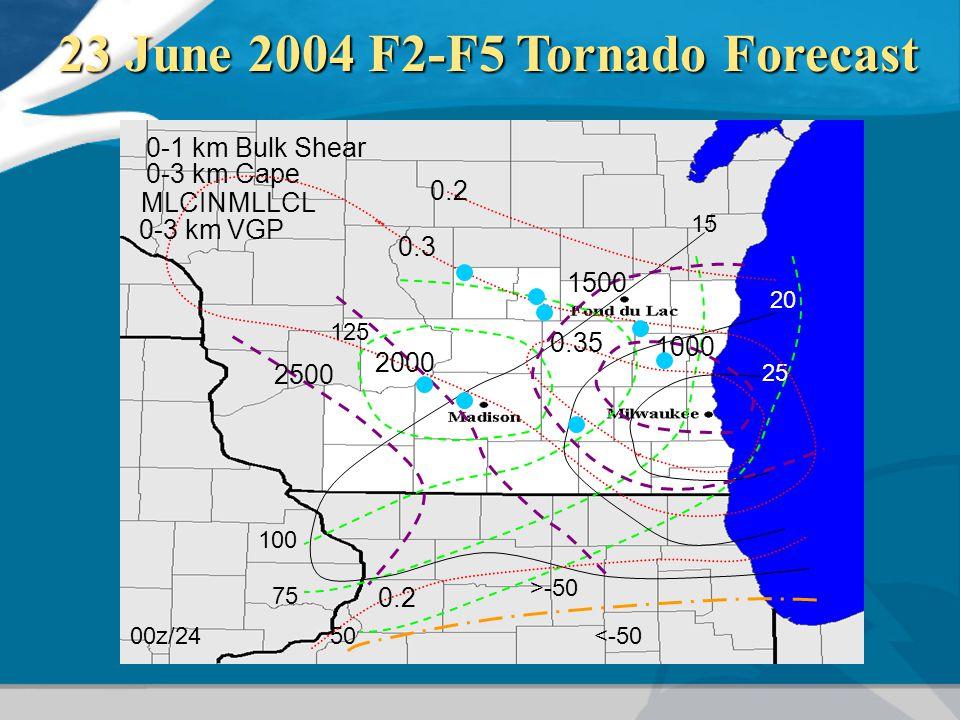 23 June 2004 F2-F5 Tornado Forecast 0-3 km Cape 125 100 75 50 15 20 25 0-1 km Bulk Shear <-50 >-50 MLCIN 0-3 km VGP 0.2 0.3 0.35 0.2 2500 2000 1500 1000 MLLCL 00z/24
