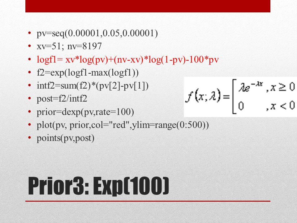 Prior3: Exp(100) pv=seq(0.00001,0.05,0.00001) xv=51; nv=8197 logf1= xv*log(pv)+(nv-xv)*log(1-pv)-100*pv f2=exp(logf1-max(logf1)) intf2=sum(f2)*(pv[2]-pv[1]) post=f2/intf2 prior=dexp(pv,rate=100) plot(pv, prior,col= red ,ylim=range(0:500)) points(pv,post)