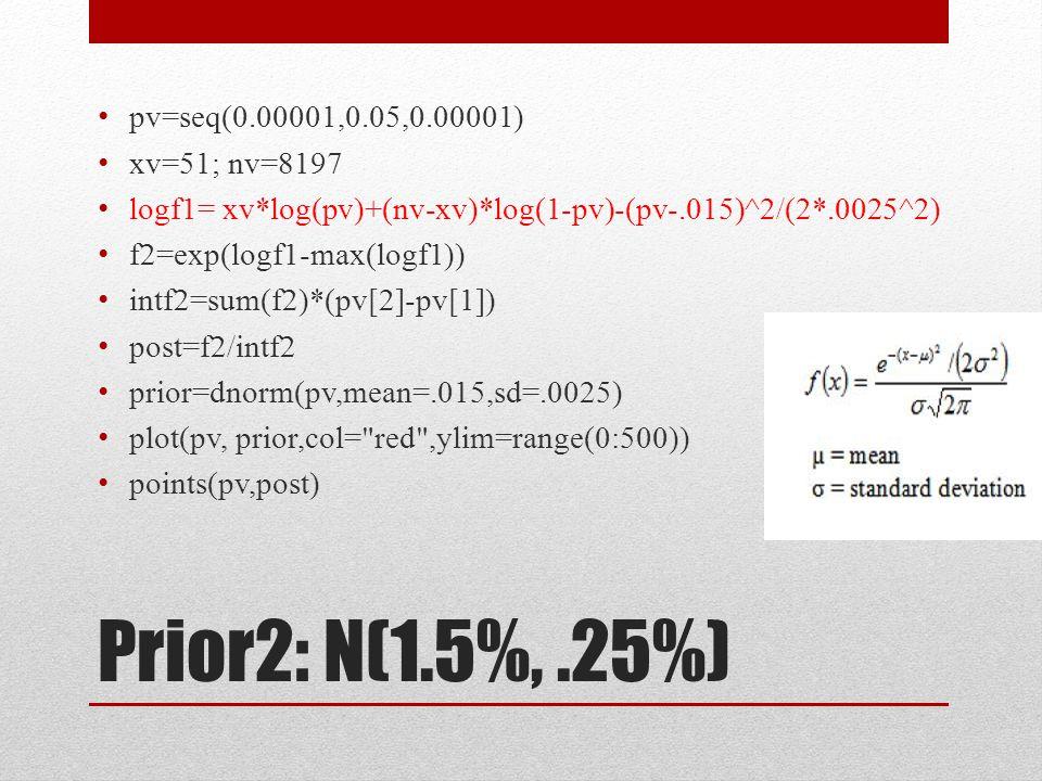Prior2: N(1.5%,.25%) pv=seq(0.00001,0.05,0.00001) xv=51; nv=8197 logf1= xv*log(pv)+(nv-xv)*log(1-pv)-(pv-.015)^2/(2*.0025^2) f2=exp(logf1-max(logf1)) intf2=sum(f2)*(pv[2]-pv[1]) post=f2/intf2 prior=dnorm(pv,mean=.015,sd=.0025) plot(pv, prior,col= red ,ylim=range(0:500)) points(pv,post)