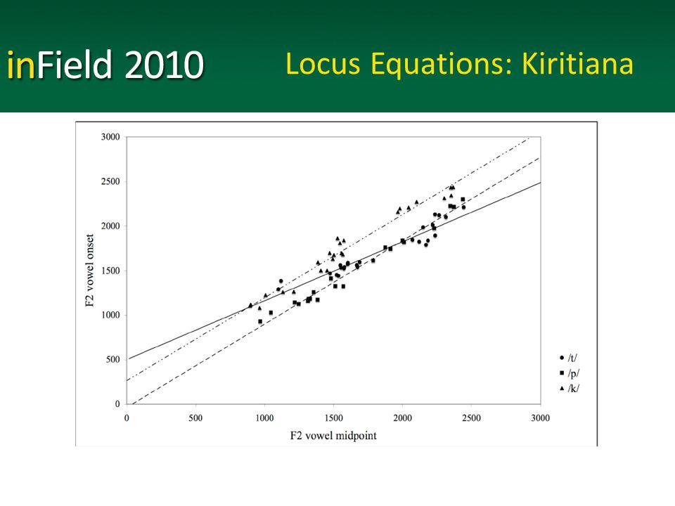 Locus Equations: Kiritiana