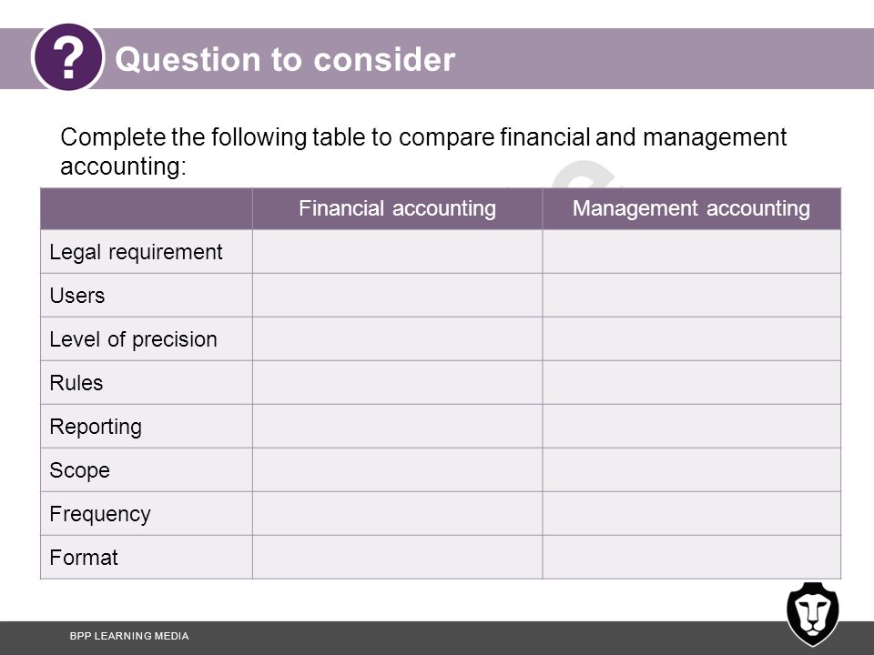 BPP LEARNING MEDIA Sample Question to consider Complete the following table to compare financial and management accounting: Financial accountingManage