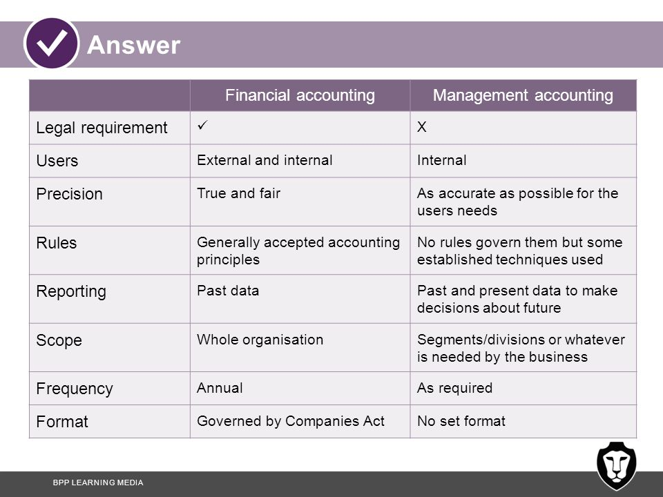 BPP LEARNING MEDIA Sample Answer Financial accountingManagement accounting Legal requirement X Users External and internalInternal Precision True and