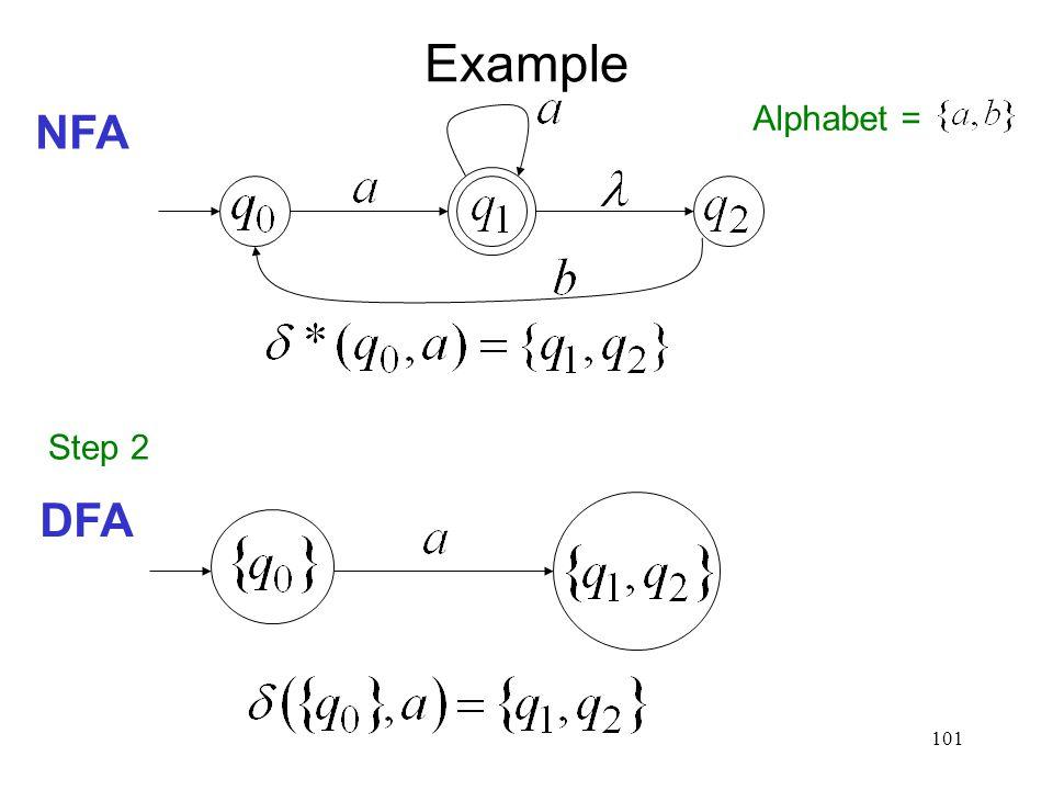 101 Example NFA DFA Step 2 Alphabet =