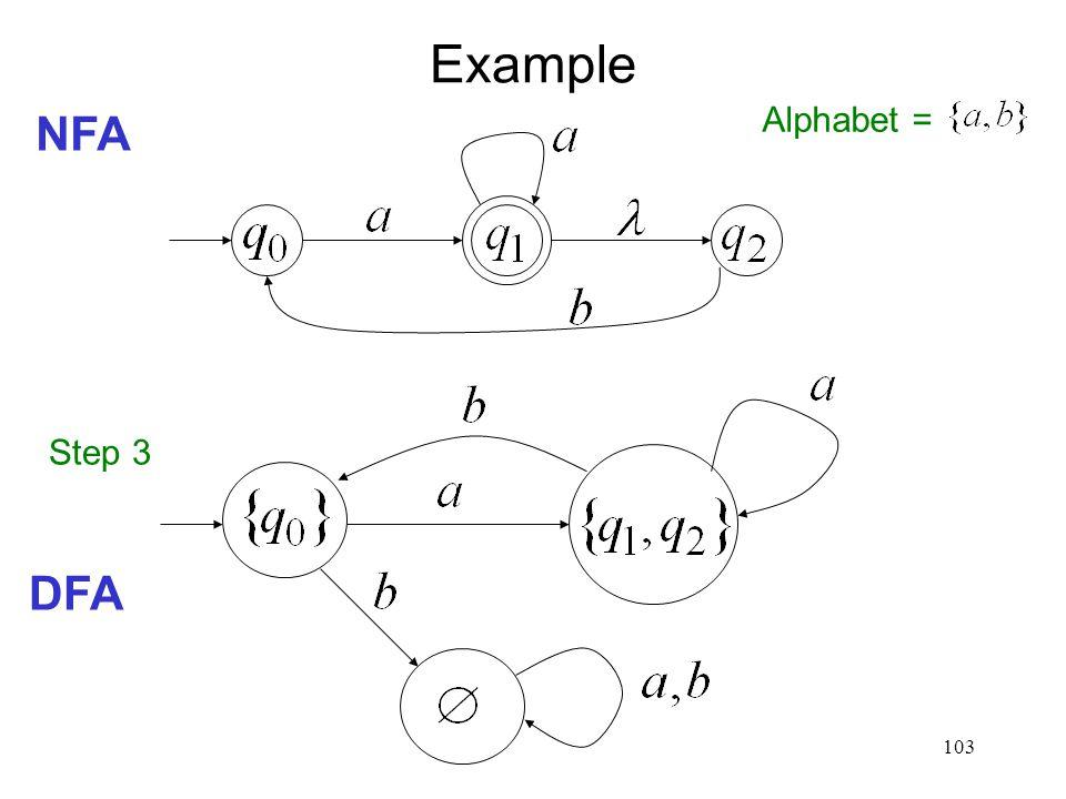103 Example NFA DFA Step 3 Alphabet =