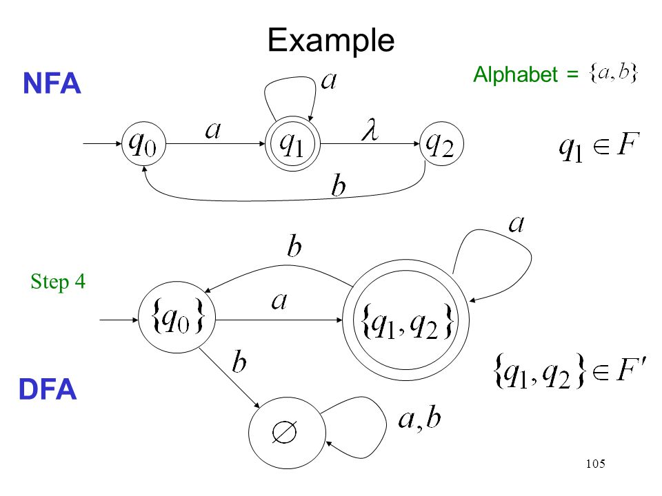 105 Example NFA DFA Step 4 Alphabet =