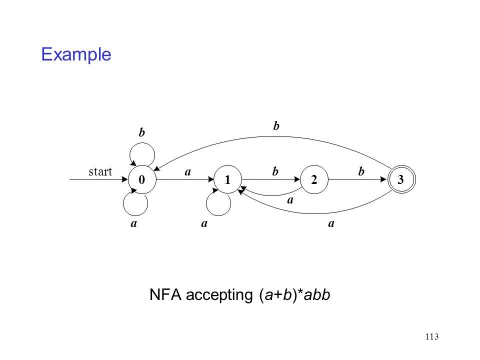 113 NFA accepting (a+b)*abb 0 start 1 a 2 bb b aa a b 3 a Example