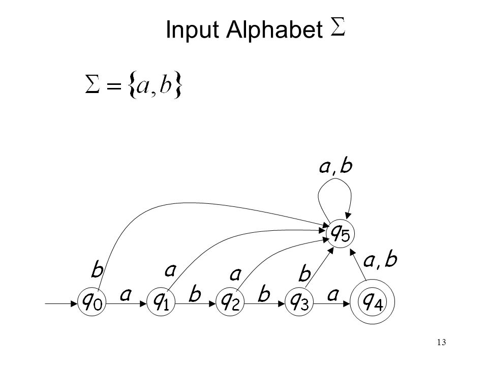 13 Input Alphabet