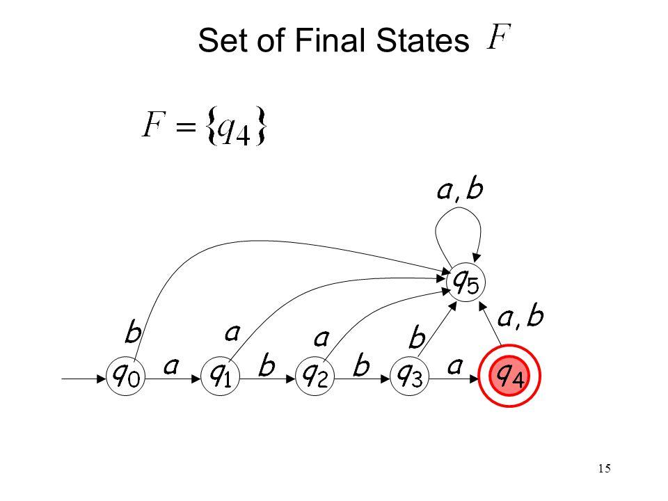 15 Set of Final States