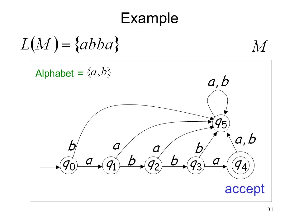 31 Example accept Alphabet =