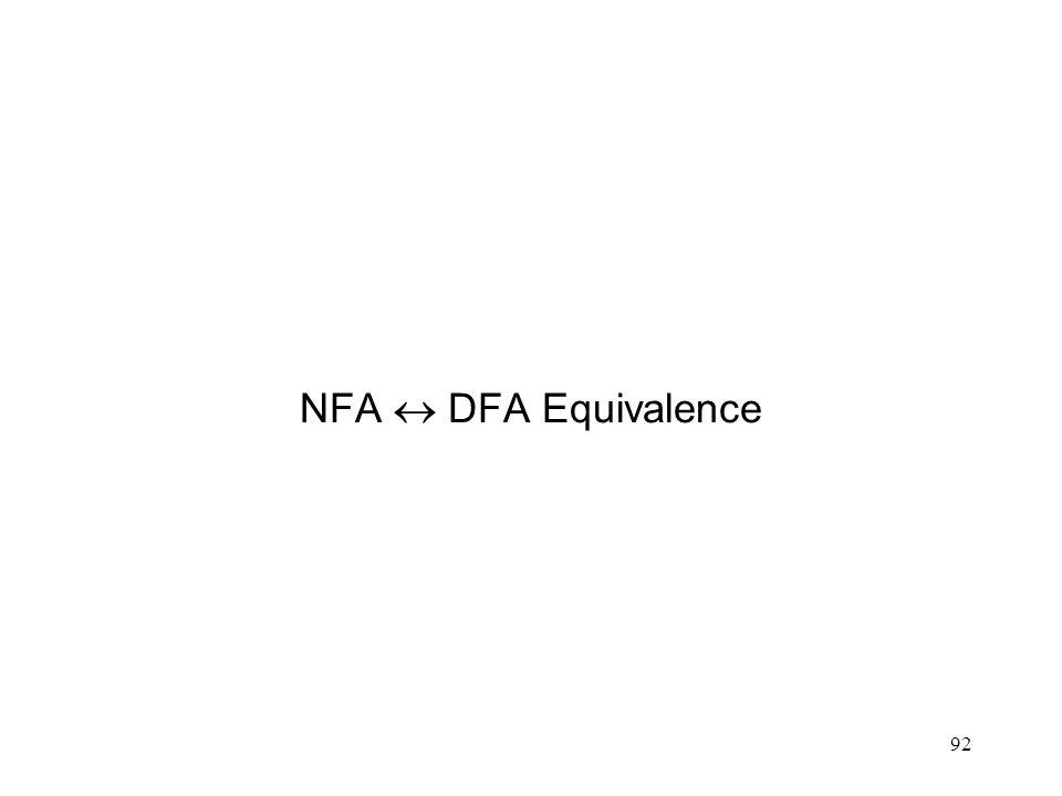 92 NFA  DFA Equivalence