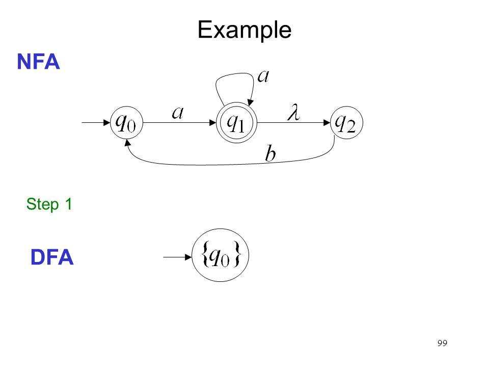 99 Example NFA DFA Step 1